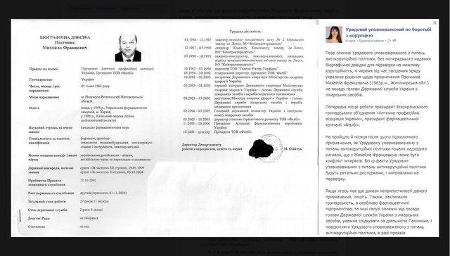 Новый председатель Государственной службы Украины по лекарственным средствам не прошел проверку на коррупционность