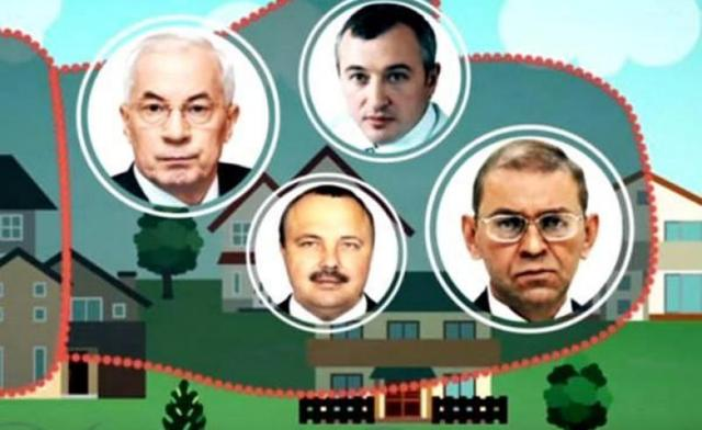 Хлепча как символ украинской власти - взяточников и воров