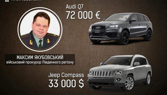 Что известно об элитных авто и недвижимости топ-прокурора Якубовского