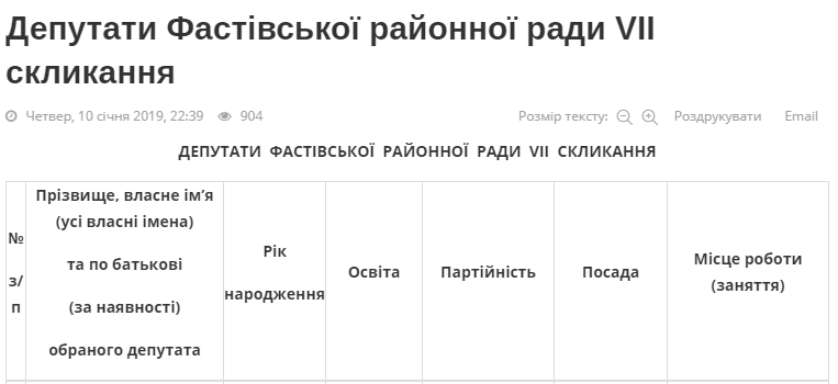 ''Один в сердце, три в живот'': детали расстрела депутата под Киевом