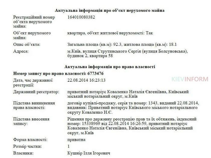Игорь Кушнир Киевгорстрой