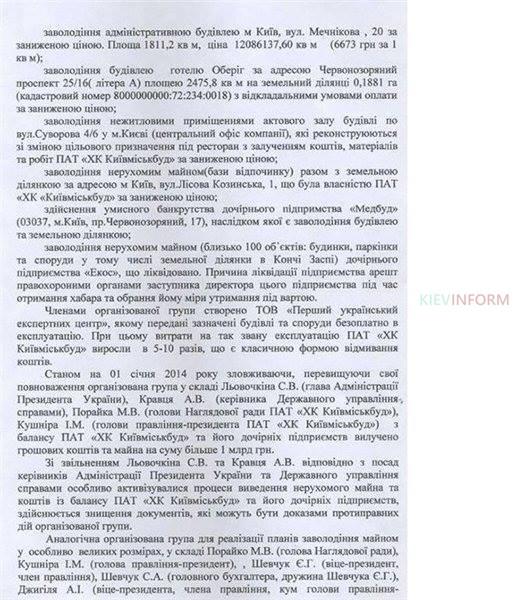Кушнир Игорь Киевгорстрой