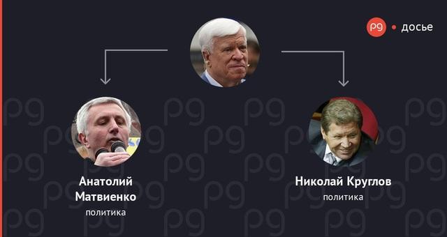 вадатурский