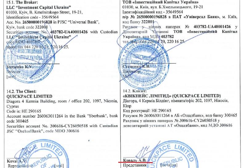 6 ноября 2013 года компания «Инвестиционный Капитал Украина» (ICU) и кипрская компания «Quickpace Limited» заключили договор на брокерское обслуживание №3359/2013-БО