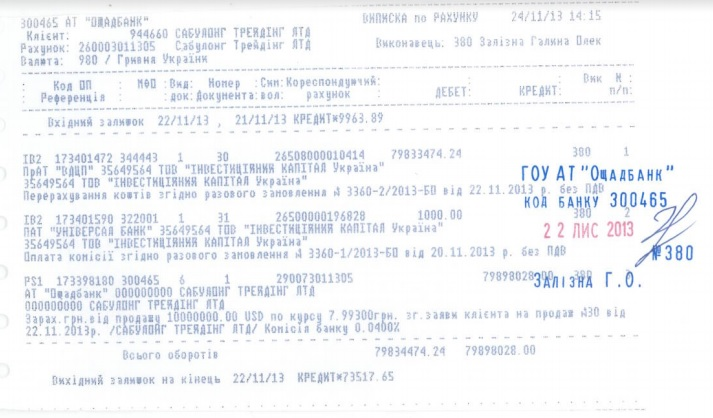 Аналогичный договор на брокерское обслуживание компания ICU заключила и с кипрской компанией  Sabulong Trading, для которой также приобретались валютные ОВГЗ