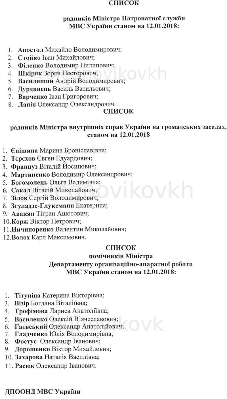 список помощников Авакова