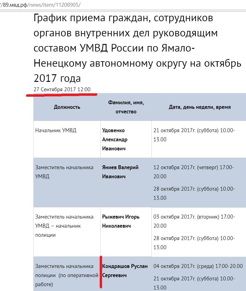 МВД, Колокольцев, ГУСБ, проверка, Кондрашов, скандал, ЯНАО, Удовенко, коррупция, бизнес, Кремль, Чоботов