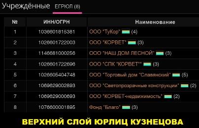 Росатом, Генпрокуратура, Президент, Путин, петиция, ТВЭЛ, Новоуральск, беззаконие, экология, протест, вырубка, Кузнецов, госзаказ, король, корвет
